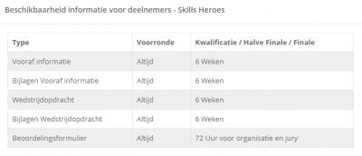 Functies heroes.png